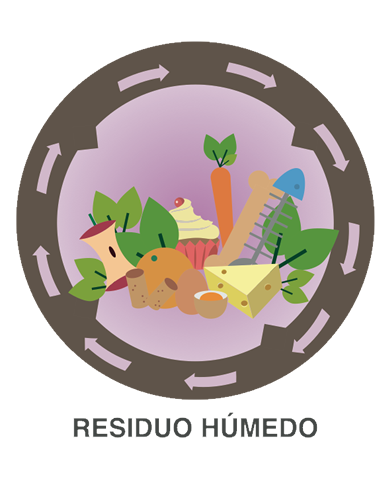 ggr_slide_residuo_humedo